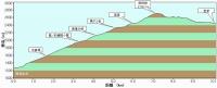 110717_hakusan_v..gif
