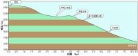 110718_hakusan_v..gif