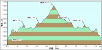 120122_tsunatsuke_v.gif