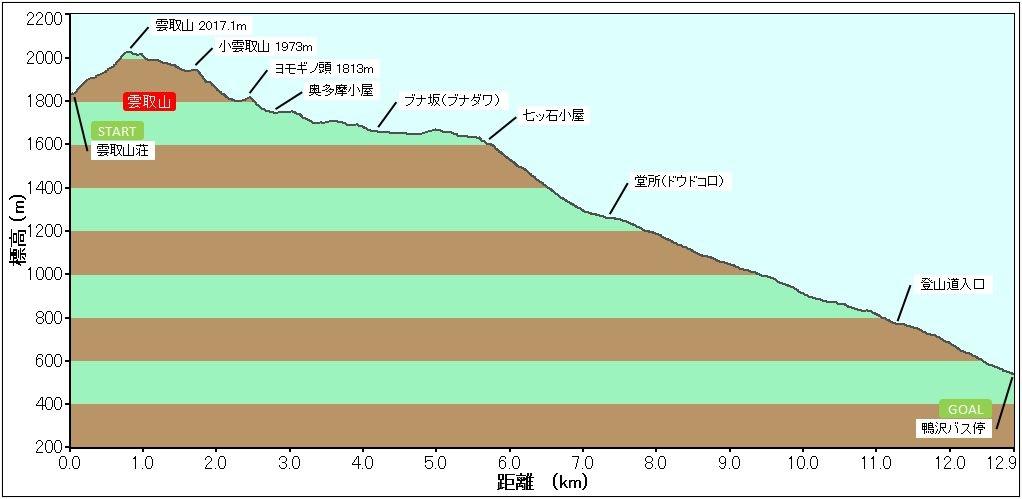 140112_kumotori2_v.jpg