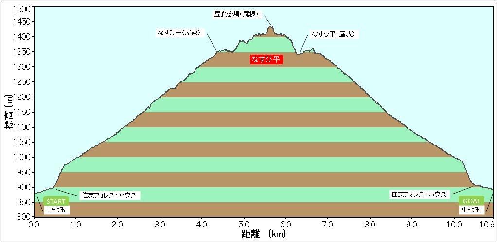 140201_nasubidaira_v.jpg