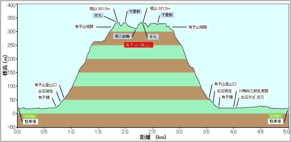 140203_shiroyama01_v.jpg