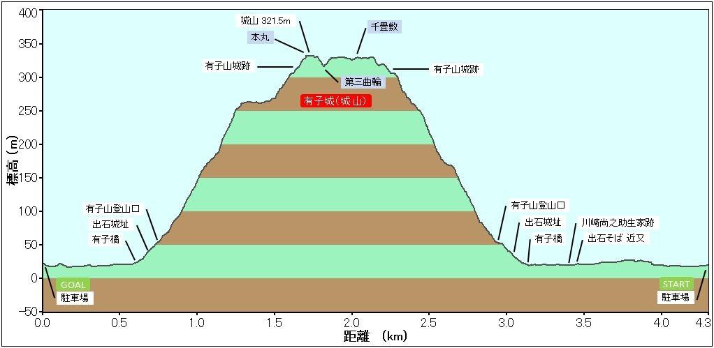 140203_shiroyama02_v.jpg