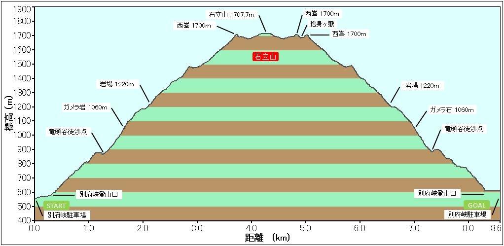 140517_ishidate_v.jpg
