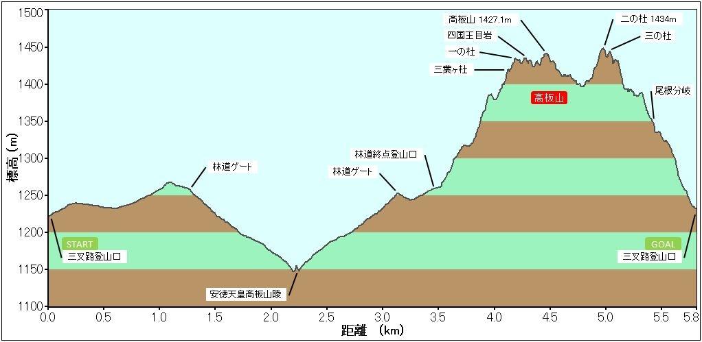 140525_konoitayama_v.jpg