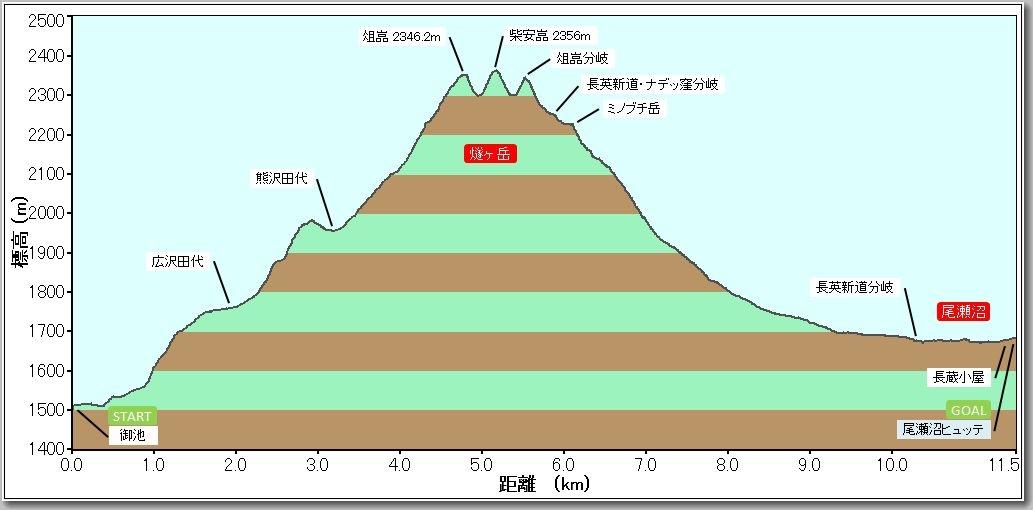 140704_hiuchigatake_v.jpg