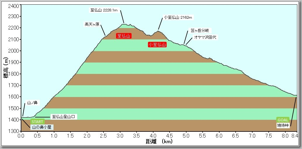 140706_shibutsusan_v.jpg